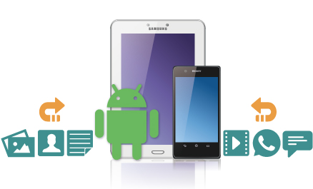 FoneLab for Android - Android Data Recovery | Video Transfer